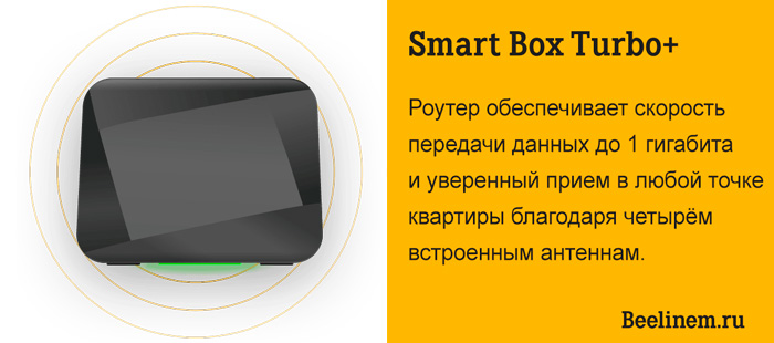 Роутер Smart Box Turbo+ от Билайн